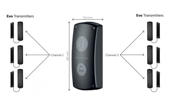 cce evo rx wireless reciever