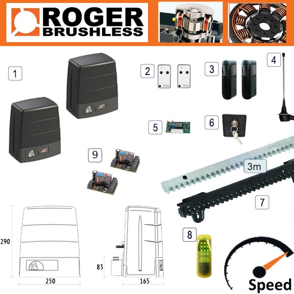 roger technology - bm30/304/hs twin high speed brushless kit