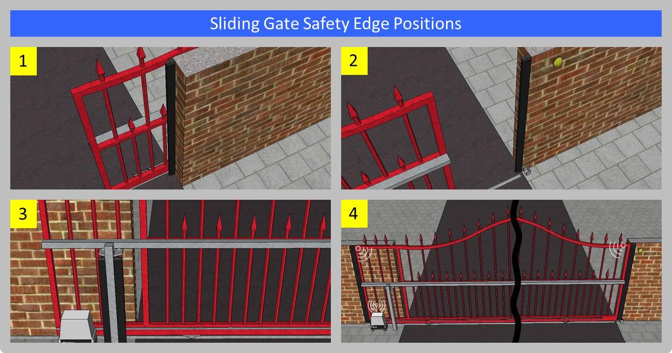 Safety Edges